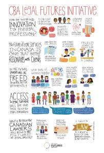 infographic CBA