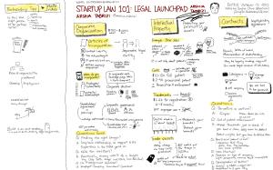 20121010-ent101-Startup-Law-101-Arshia-Tabrizi